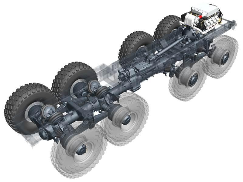סכימת השלדה ב-Tatra 8x8