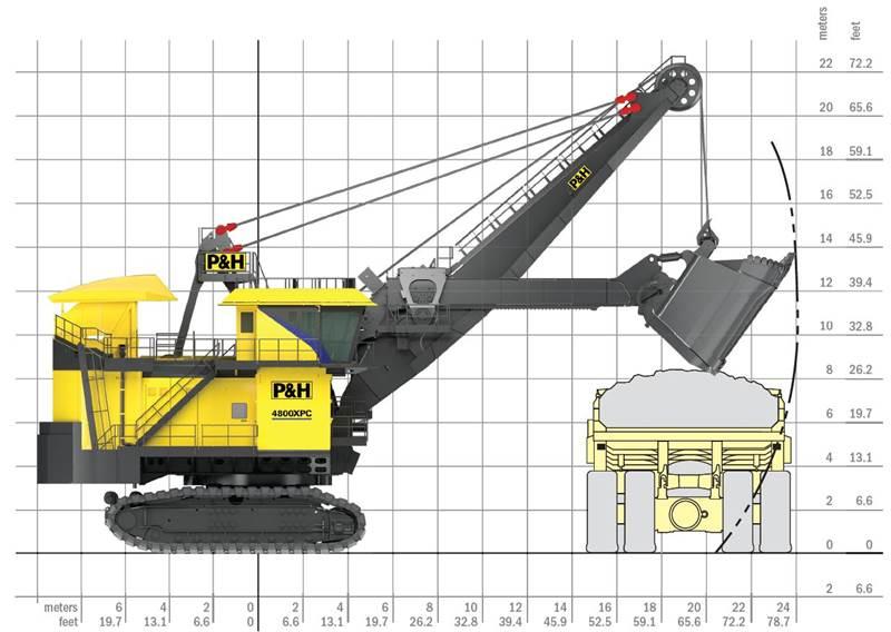 קומטסו P&H 4800XPC